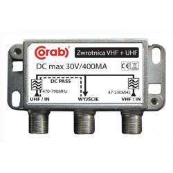 ZWROTNICA/SUMATOR VHF/UHF CORAB LTE READY